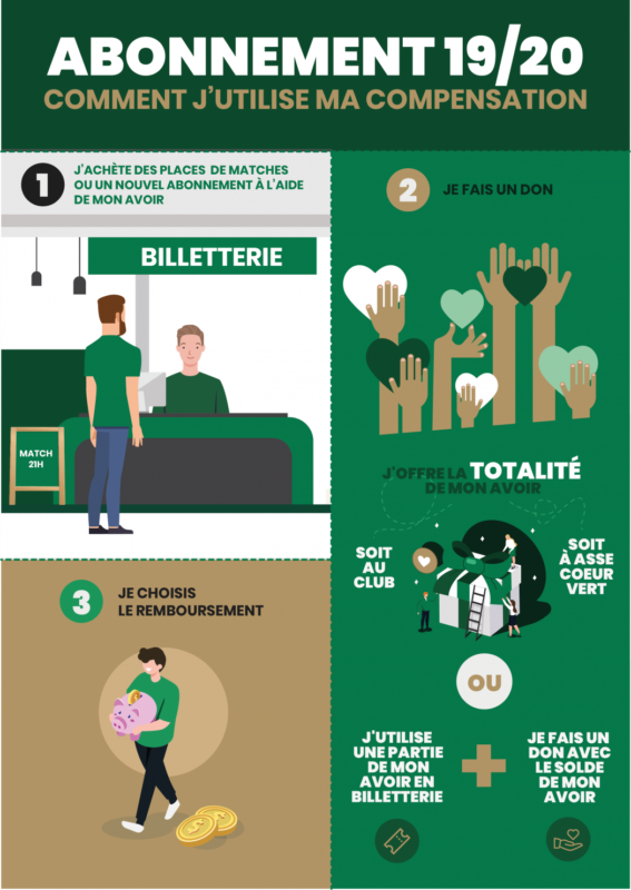 iNFOGRAPHIE ASSE